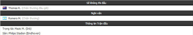 Nhận định tỷ lệ cược kèo bóng đá tài xỉu trận: PSV Eindhoven vs Inter Milan - Ảnh 1.