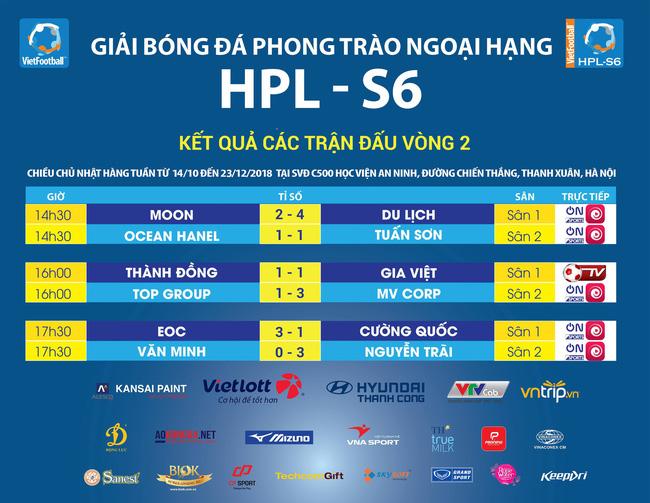 Vòng 2 HPL-S6: Văn Minh gục ngã, EOC tiếp tục bay cao - Ảnh 6.