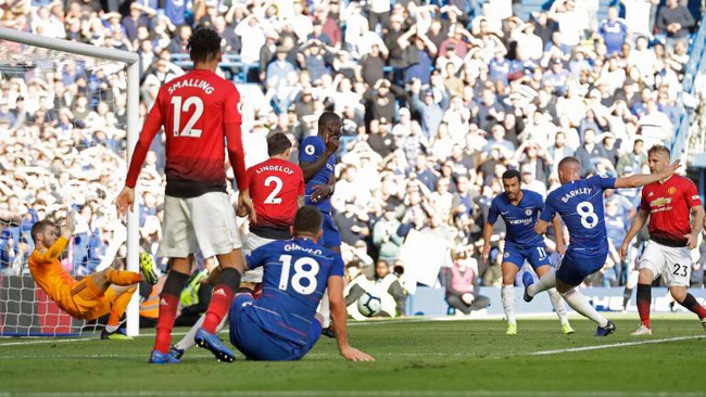 HLV Mourinho tuyên bố sẽ dùng đòn đặc biệt cho trận derby Manchester! - Ảnh 3.
