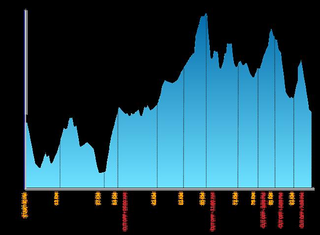 24 tiếng trải nghiệm sống sót 100km vượt núi rừng tại Vietnam Mountain Marathon 2018  - Ảnh 13.