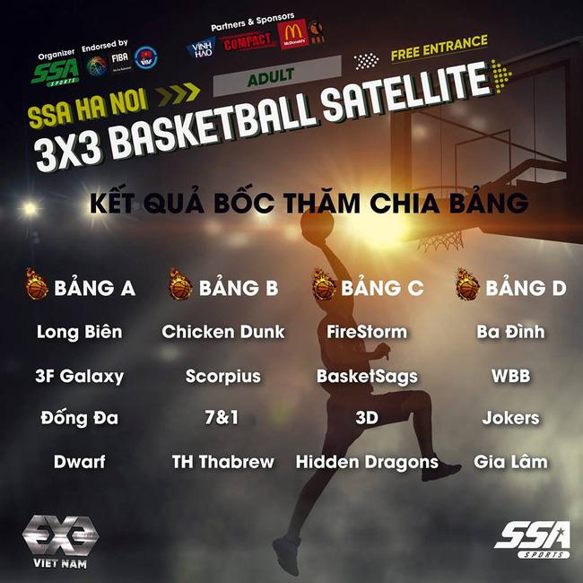 Điểm mặt những ứng viên sừng sỏ giải 3x3 do FIBA và SSA tổ chức - Ảnh 1.