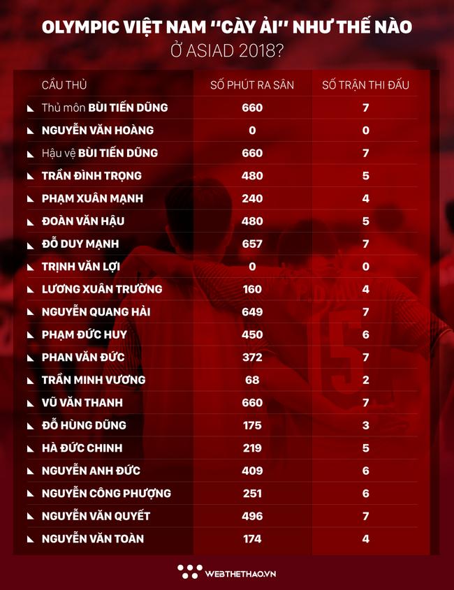 Sau những giải đấu lớn Hà Nội lên đỉnh, HAGL phải chạy trốn tử thần - Ảnh 5.