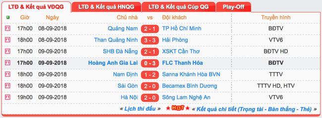 Thua Hà Nội FC, HLV trưởng SLNA muốn BTC giải công bằng với tất cả CLB - Ảnh 4.