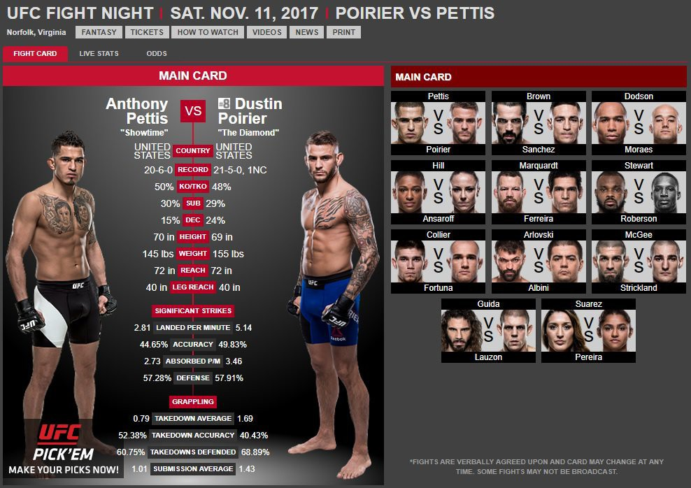 ufc fight night 120