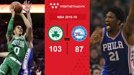 Kyrie Irving kẹt cứng nhưng Celtics vẫn quá đều để vượt qua Sixers