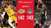 LeBron James hụt tận 2 quả ném phạt chí mạng khiến LA Lakers vẫn chưa có được trận thắng đầu tay
