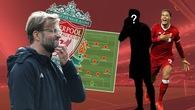 """""""Đệ tử"""" của Van Dijk sẽ giúp Liverpool hoàn thiện hàng thủ thép?"""