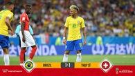 """Coutinho lập siêu phẩm, Brazil vẫn bị Thụy Sỹ cầm chân trong ngày Neymar """"im tiếng"""""""