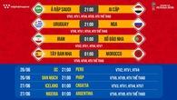 Nhận định tỷ lệ cược World Cup 2018 mới nhất ngày 25/06