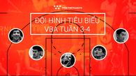 Đội hình tiêu biểu VBA tuần 3-4: Khi nội binh lên tiếng