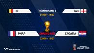 Lịch thi đấu Chung kết và trận tranh hạng 3 World Cup 2018