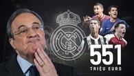 """Bán Ronaldo, """"kho báu"""" của Real Madrid vượt mốc nửa tỷ euro"""