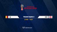 Nhận định tỷ lệ cược kèo nhà cái tài xỉu World Cup 2018 mới nhất hôm nay ngày 14/07