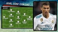 """Chiêu mộ Ronaldo, Juventus sẽ """"xếp mâm đội hình"""" như thế nào?"""