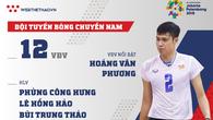 Thông tin đội tuyển bóng chuyền nam Việt Nam tham dự ASIAD 2018