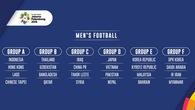 Nhận định tỉ lệ cược kèo bóng đá tài xỉu ASIAD 2018 mới nhất hôm nay ngày 16/08