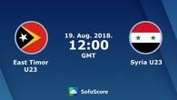 Nhận định tỷ lệ cược kèo bóng đá tài xỉu trận U23 Đông Timor - U23 Syria diễn ra lúc 19h00 ngày 19/8, ASIAD 2018