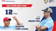 Thông tin đội tuyển bắn cung Việt Nam tham dự ASIAD 2018