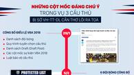 Infographic: Những cột mốc đáng chú ý vụ 3 cầu thủ Cần Thơ bị lôi ra tòa