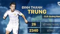"""Tin bóng đá Việt Nam mới nhất ngày 12/2: Đinh Thanh Trung, Văn Quyết đối đầu """"Messi Thái"""""""