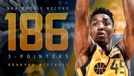 Kết quả NBA 11/04: Donovan Mitchell phá kỷ lục của Damian Lillard