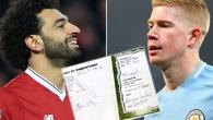 """Tin bóng đá ngày 4/4: De Bruyne bầu... Salah làm """"Cầu thủ hay nhất NHA 2017/18"""""""