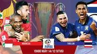 Hành trình đến chung kết AFF Cup 2016 của Indonesia và Thái Lan