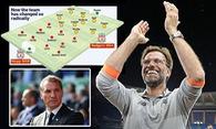 """Klopp """"đại tu"""" Liverpool thế nào để vào chung kết Champions League?"""