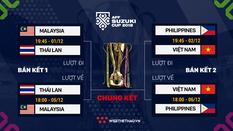 Lịch thi đấu vòng bán kết AFF Suzuki Cup 2018