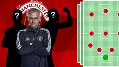 Hé lộ đội hình Man Utd đá chính mùa tới với 2 mục tiêu chuyển nhượng cuối cùng