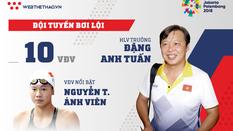 Thông tin đội tuyển bơi Việt Nam tham dự ASIAD 2018