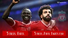 """Câu trả lời của Liverpool về tin đồn Mane và Salah mâu thuẫn """"mất liên lạc"""""""