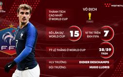 Thông tin ĐT Pháp và 23 cầu thủ tham dự World Cup 2018