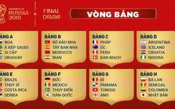 Lịch thi đấu VCK World Cup 2018 và nhận diện ứng viên vô địch