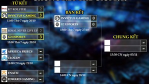 Lịch thi đấu bán kết Liên Minh Huyền Thoại tại CKTG 2018