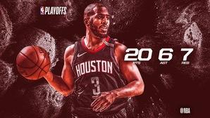 Chris Paul buộc phải nghỉ Game 6 vì chấn thương, Houston Rockets lâm nguy trước Golden State Warriors