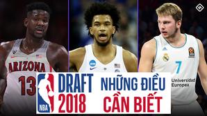 Những điều cần biết về NBA Draft 2018 diễn ra vào sáng 22/6