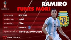 Thông tin cầu thủ Funes Mori của ĐT Argentina dự World Cup 2018