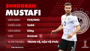 Thông tin cầu thủ Shkodran Mustafi của ĐT Đức dự World Cup 2018
