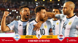 Messi và dàn tấn công 124 bàn sẽ giúp Argentina hạ gục Croatia?