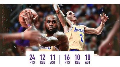 LeBron James cùng Lonzo Ball tái lập chiến tích cực hiếm trong lịch sử NBA