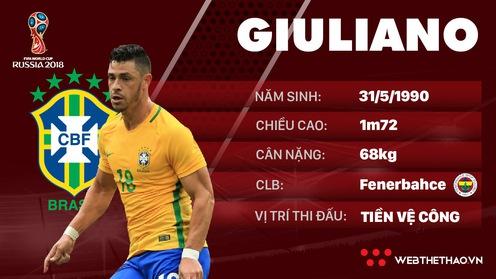 Thông tin cầu thủ Giuliano của ĐT Brazil dự World Cup 2018