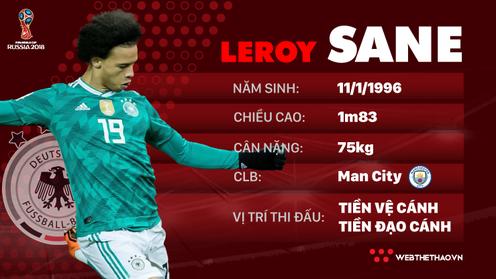 Thông tin cầu thủ Leroy Sane của ĐT Đức dự World Cup 2018