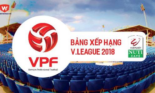Bảng xếp hạng vòng 6 V.League 2018