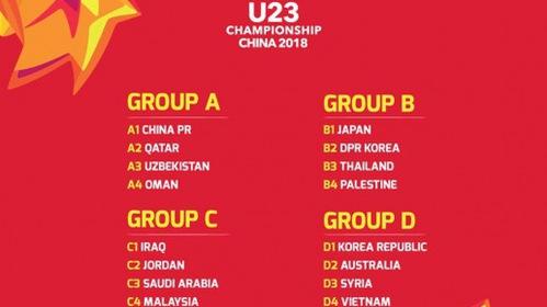 Lịch thi đấu và trực tiếp VCK U23 Châu Á 2018