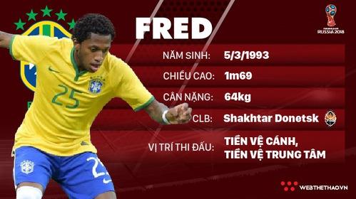 Thông tin cầu thủ Fred của ĐT Brazil dự World Cup 2018