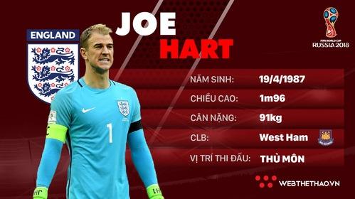 Thông tin cầu thủ Joe Hart của ĐT Anh dự World Cup 2018
