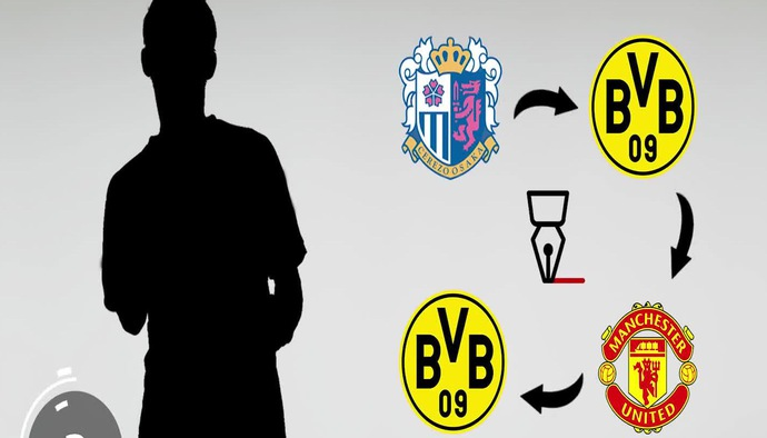 Căng não đoán tên ngôi sao Bundesliga qua những lần chuyển nhượng