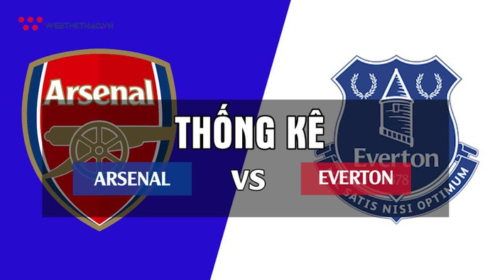 Thống kê thú vị trước trận Ngoại hạng Anh 2018/19: Arsenal – Everton